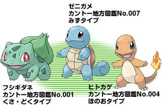 Pokémon del comienzo